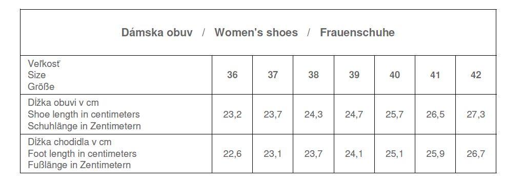 Obuv Grubin veľkostná tabuľka dámska obuv