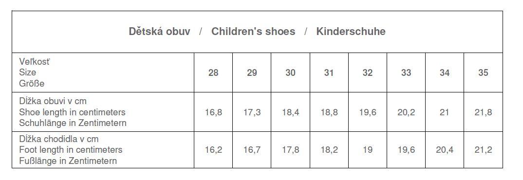 Obuv Grubin veľkostná tabuľka detská obuv