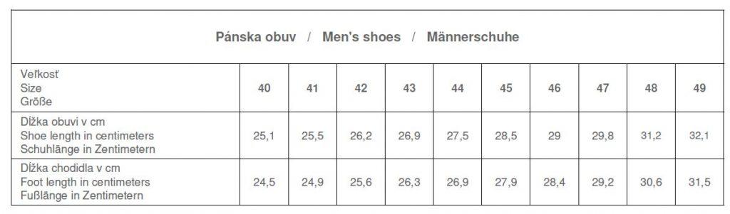 Obuv Grubin veľkostná tabuľka pánska obuv