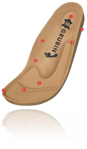 Ortopedická obuv | GRUBIN